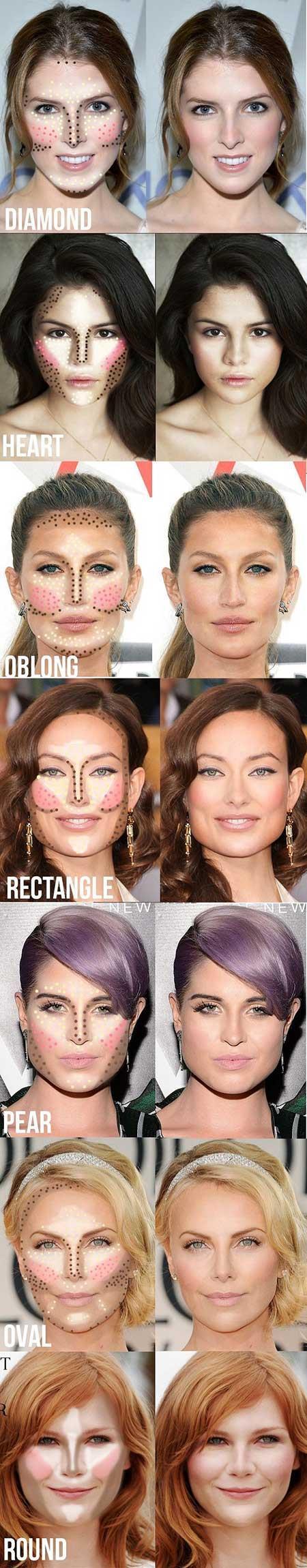گریم کردن صورت