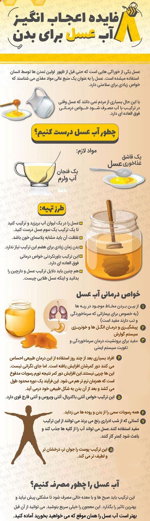 8 معجزه درمانی آب و عسل برای بدن