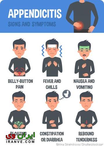علائم آپاندیس در کودکان